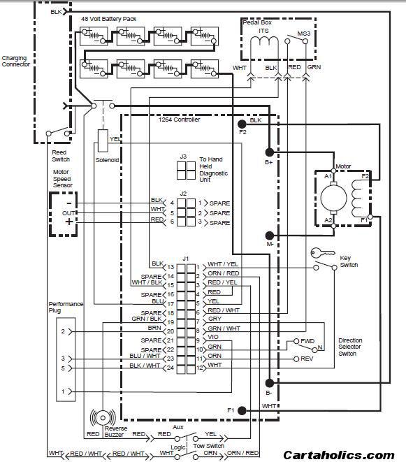 Outstanding 2003 Workhorse Wiring Diagram Basic Electronics Wiring Diagram Wiring Cloud Monangrecoveryedborg