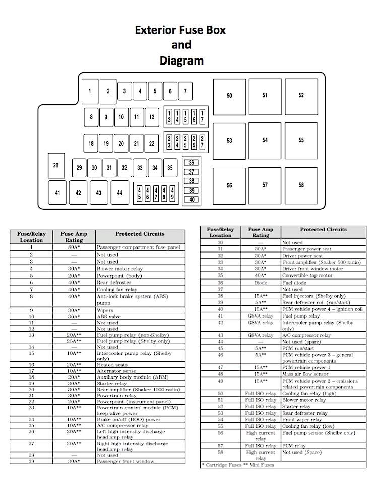 1996 mack fuse box wd 4225  mack fuse panel diagram 2001 schematic wiring  mack fuse panel diagram 2001 schematic