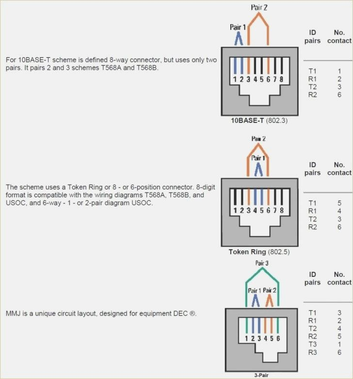 panduit rj11 wiring diagram usoc wiring scheme wiring diagram data  usoc wiring scheme wiring diagram data