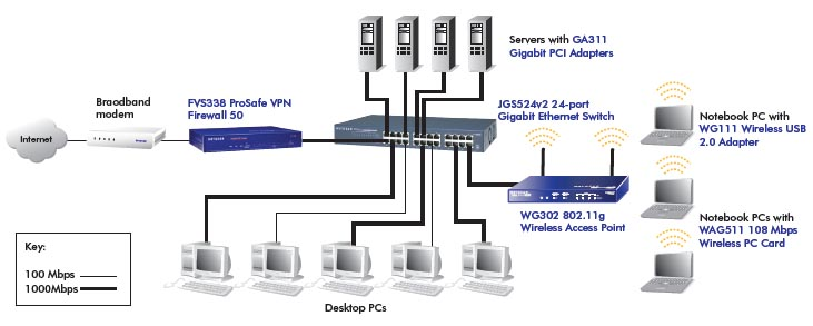[DIAGRAM_5LK]  NC_1430] Wiring A Ethernet Switch Wiring Diagram | Wiring Diagram For Gigabit Switch |  | Teria Xaem Ical Licuk Carn Rious Sand Lukep Oxyt Rmine Shopa Mohammedshrine  Librar Wiring 101