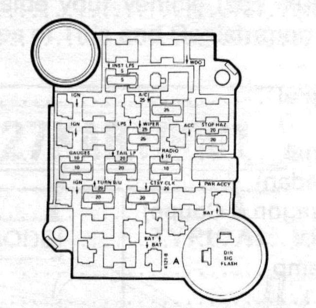 [SCHEMATICS_48ZD]  84 Chevy C10 Fuse Box Diagram - Eos Fuse Box for Wiring Diagram Schematics | 1984 Chevy C10 Fuse Box |  | Wiring Diagram Schematics
