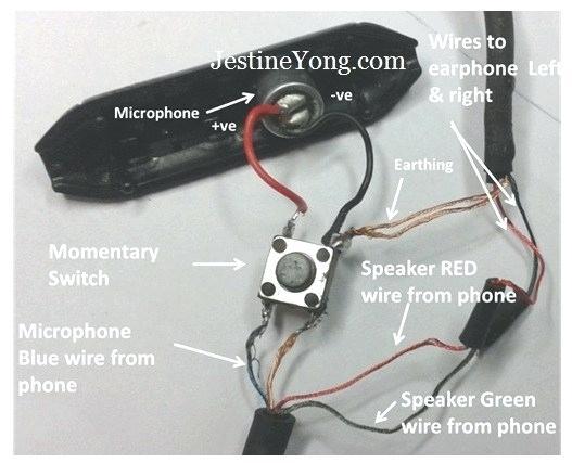 CT_4190] Headphone Wiring Colours The Headphones Wiring TheMopar Kicep Mohammedshrine Librar Wiring 101