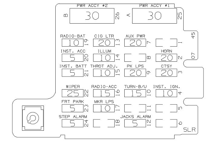 Workhorse Fuse Box Panel Cover - Wiring Diagram Replace rush-trainer -  rush-trainer.miramontiseo.it | Workhorse Fuse Box Panel Cover |  | rush-trainer.miramontiseo.it