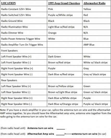 OW_5455] Audio Wiring Also 2005 Jeep Grand Cherokee Radio Wiring Diagram  Schematic Wiring | 2005 Jeep Grand Cherokee Radio Wiring |  | Ophag Numap Mohammedshrine Librar Wiring 101