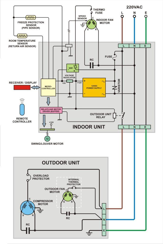 [EQHS_1162]  VX_7386] Wiring Schematics For Ac Units   Outdoor Ac Wiring      Hete Lacu Grebs Wigeg Mohammedshrine Librar Wiring 101