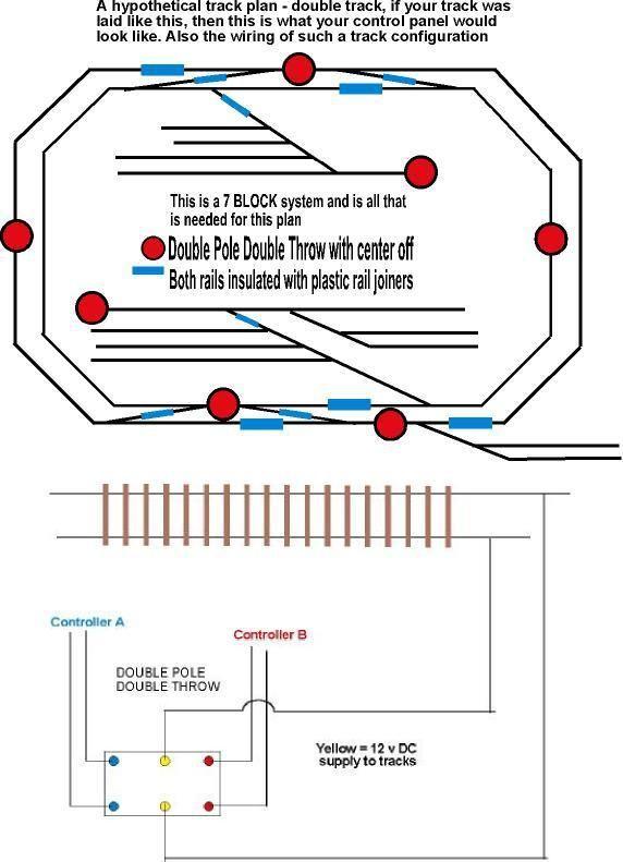 Incredible Rr Train Track Wiring Model Train Wiring Diagrams Trains Model Wiring Cloud Animomajobocepmohammedshrineorg