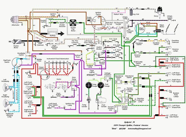 [DIAGRAM_5NL]  XR_9879] Triumph Tr6 Wiring Diagram On 1973 Triumph Bonneville Wiring  Diagram Wiring Diagram   Triumph Tr250 Wiring Diagram      Skat Ultr Mohammedshrine Librar Wiring 101