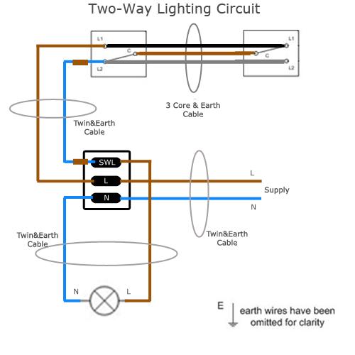 Surprising Two Way Lighting Circuit Wiring Sparkyfacts Co Uk Wiring Cloud Genionhyedimohammedshrineorg