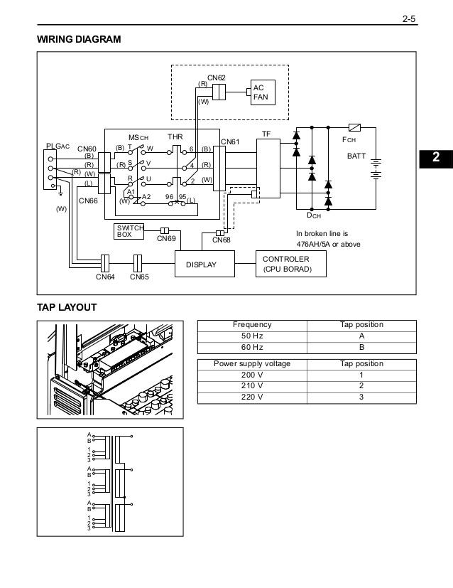 42 4fgc20 toyota wiring schematic - wiring diagram craft-alternator-a -  craft-alternator-a.lasuiteclub.it  lasuiteclub.it