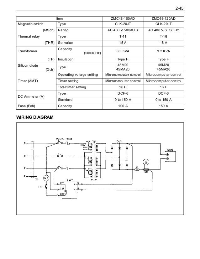 Diagram Komatsu Bx50 Wiring Diagram Full Version Hd Quality Wiring Diagram Aidiagram Umncv It