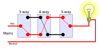 Superb Multiway Switching Wikipedia Wiring Cloud Hemtshollocom