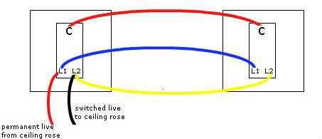 Marvelous Wiring Diagram For Two Way Light Switch Basic Electronics Wiring Wiring Cloud Histehirlexornumapkesianilluminateatxorg