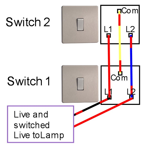 Fine Wiring Diagram Two Way Switch Basic Electronics Wiring Diagram Wiring Cloud Hisonepsysticxongrecoveryedborg