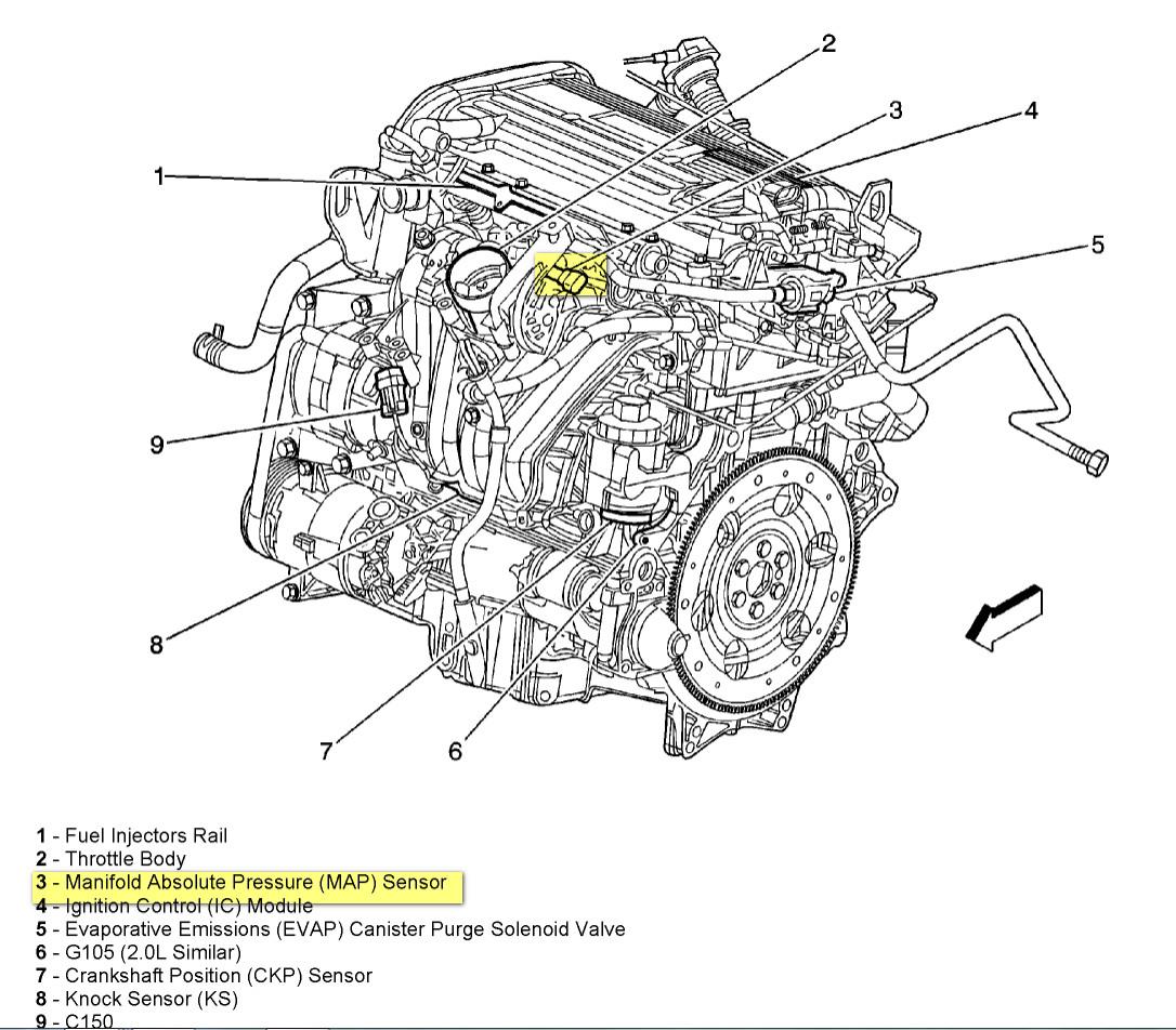 saturn aura wiring schematic fb 6178  2007 saturn vue engine diagram schematic wiring  fb 6178  2007 saturn vue engine diagram