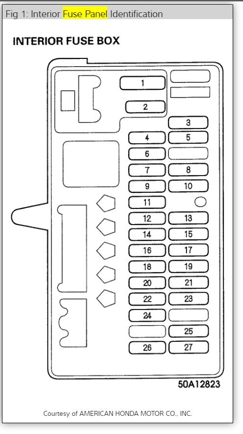 OS_7233] 1997 Acura Fuse Box Download DiagramSapre Cajos Mohammedshrine Librar Wiring 101