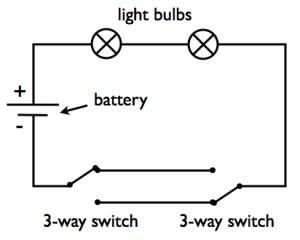 Pleasing Wiring Diagrams For Switches Basic Electronics Wiring Diagram Wiring Cloud Biosomenaidewilluminateatxorg