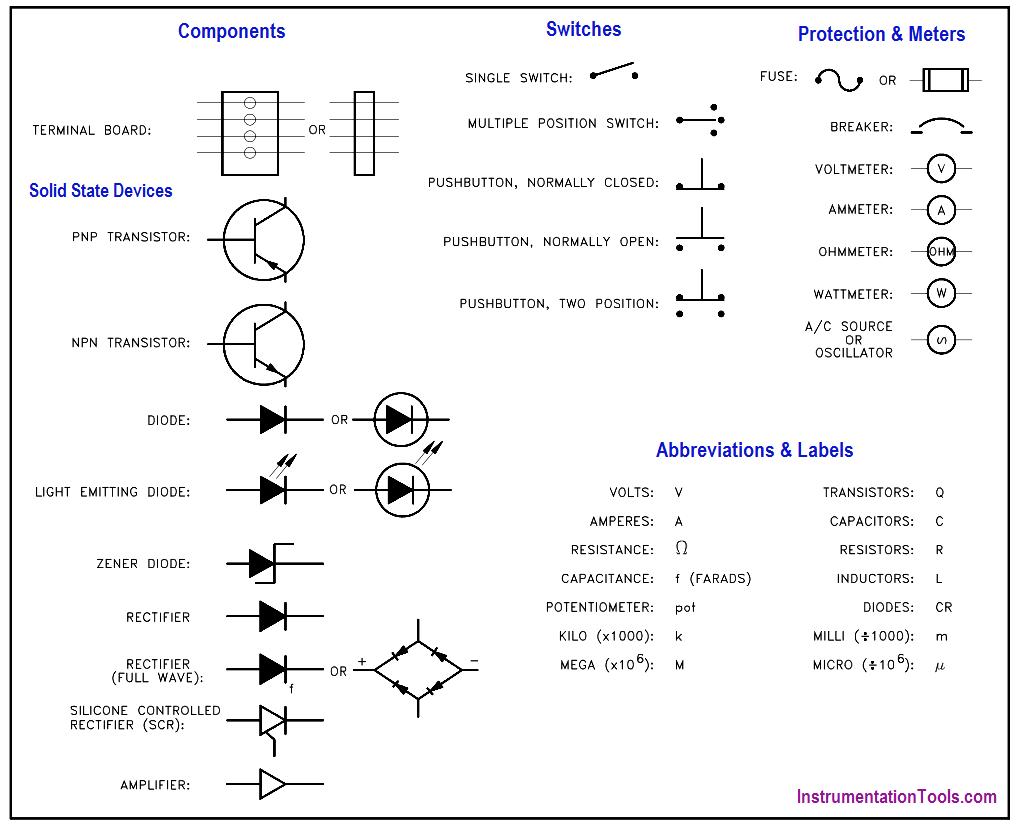 Tf 8726  Electronic Diagram Symbols And Abbreviations