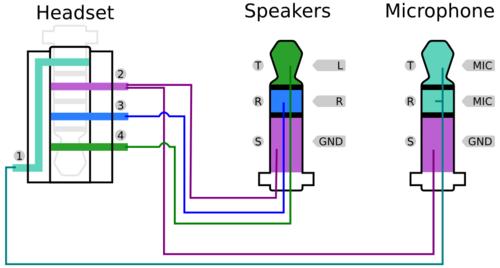 BX_8521] Cell Phone Headset Wiring Diagram Schematic WiringHyedi Apan Pneu Tzici Rect Mohammedshrine Librar Wiring 101