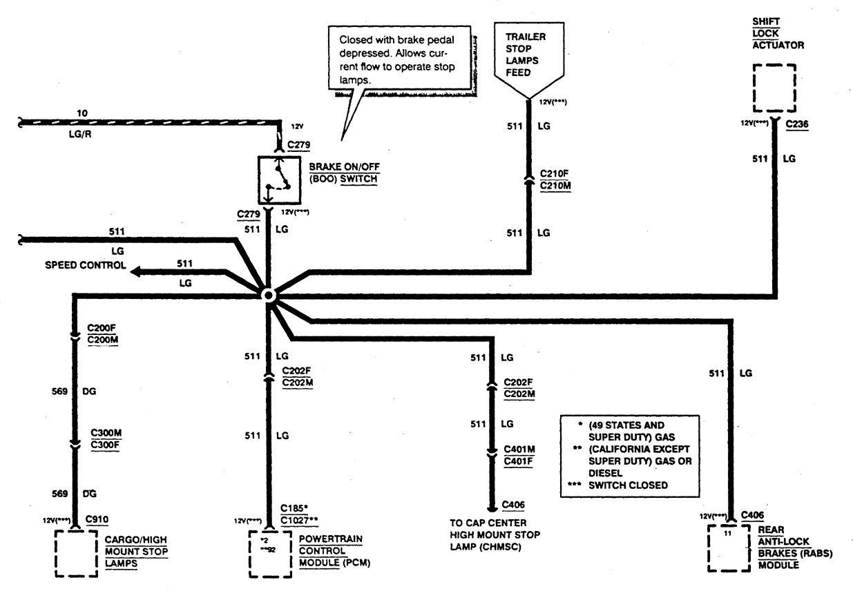SS_7594] Ford F53 Wiring Diagram Download DiagramErbug Ixtu Gray Sulf Teria Xaem Ical Licuk Carn Rious Sand Lukep Oxyt Rmine  Shopa Mohammedshrine Librar Wiring 101