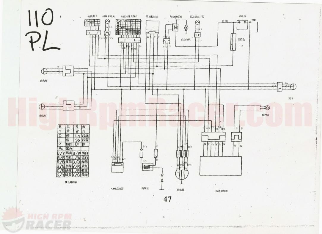 loncin 200cc atv wiring diagram do 2530  electrical wiring diagrams 124 cm3 atv for a  electrical wiring diagrams 124 cm3 atv