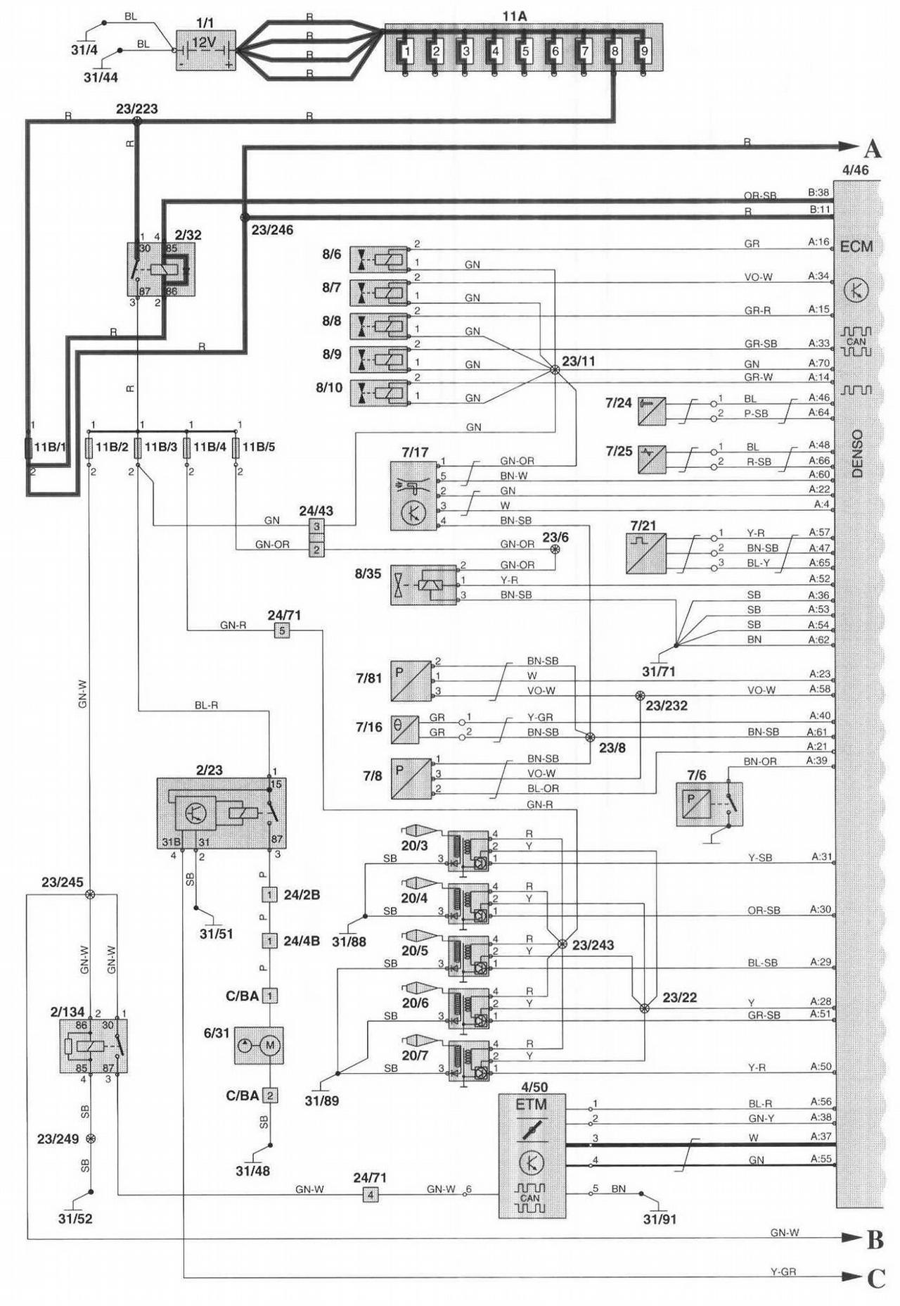 Pleasing Volvo Wire Diagram Wiring Diagram Database Wiring Cloud Ostrrenstrafr09Org