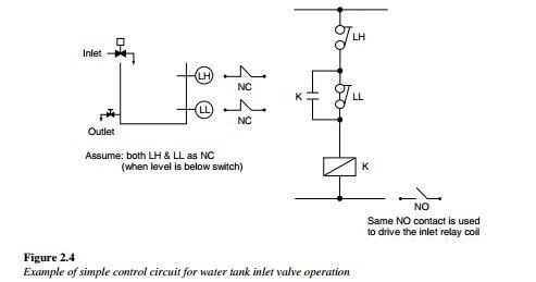 interposing relay wiring diagram ws 5395  normally closed relay wiring diagram also wiring diagram  normally closed relay wiring diagram