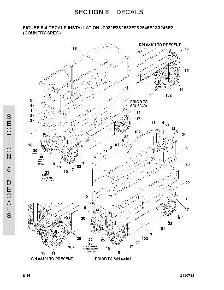 MG_4804] Jlg 1932E2 Wiring Diagram Free DiagramPush Emba Mohammedshrine Librar Wiring 101