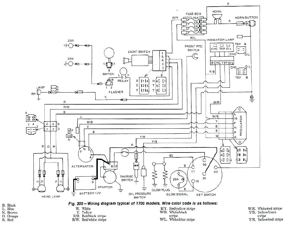 [DIAGRAM_1JK]  DIAGRAM] Gator Hpx 4x4 Wiring Diagram FULL Version HD Quality Wiring Diagram  - ACTIVEDIAGRAMS.CONDITIONSENSEIGNANTES.FR | John Deere Gator Wiring Diagram |  | activediagrams.conditionsenseignantes.fr