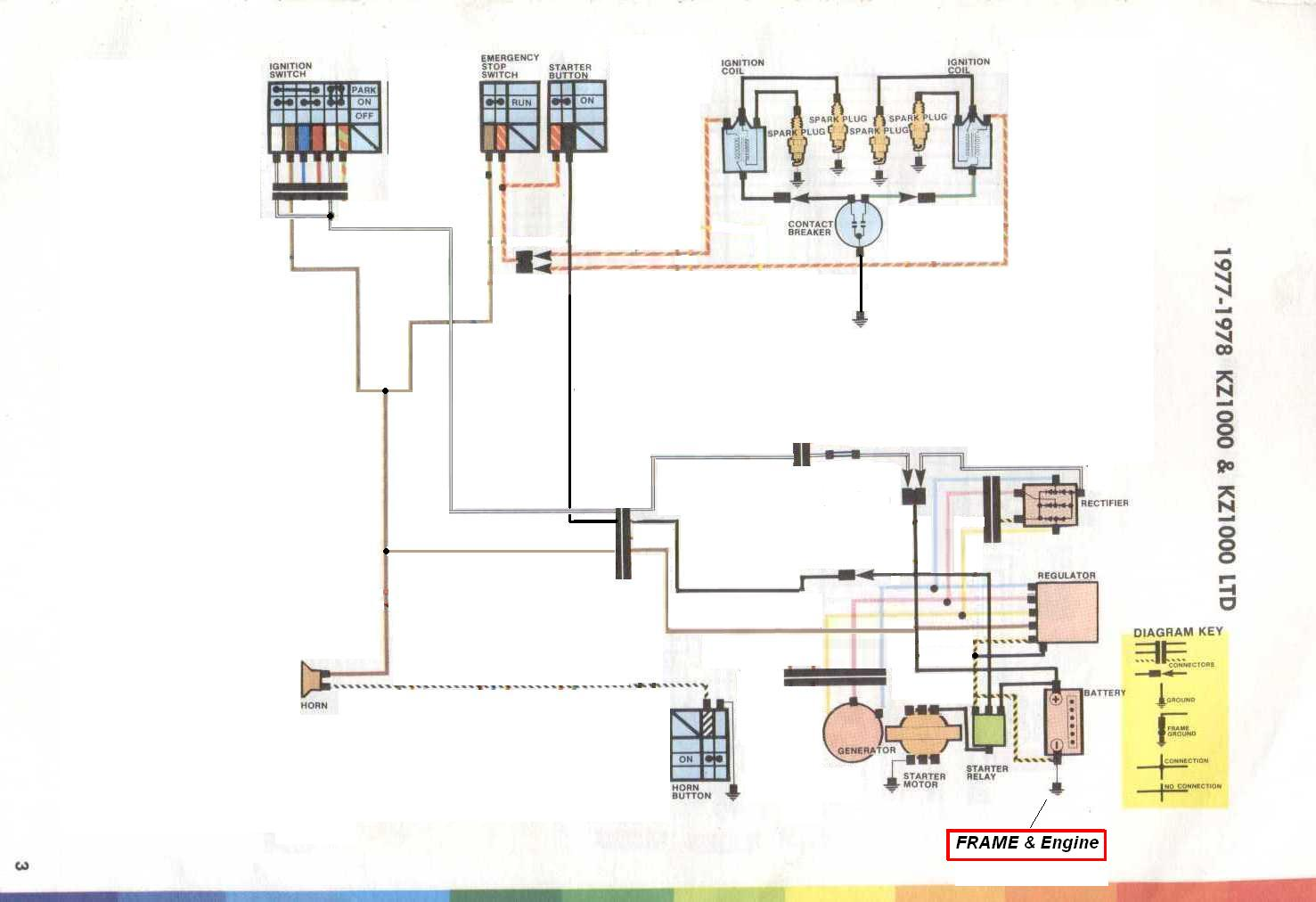 [SCHEMATICS_4UK]  ON_6160] Motorcycle Wiring Diagrams Also Kawasaki Kz1000 Ltd Wiring Diagram | Kz1000 Wiring Harness |  | Www Mohammedshrine Librar Wiring 101