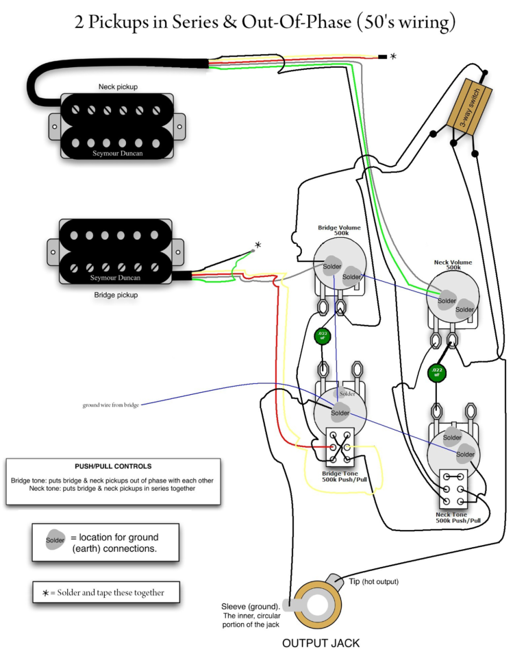 [ZHKZ_3066]  FF_9840] Epiphone Les Paul Special Wiring Diagram Wiring Diagram | Wiring Diagram For Epiphone Gibson Les Paul Special |  | Phil Elia Hone Timew Over Marki Xolia Mohammedshrine Librar Wiring 101