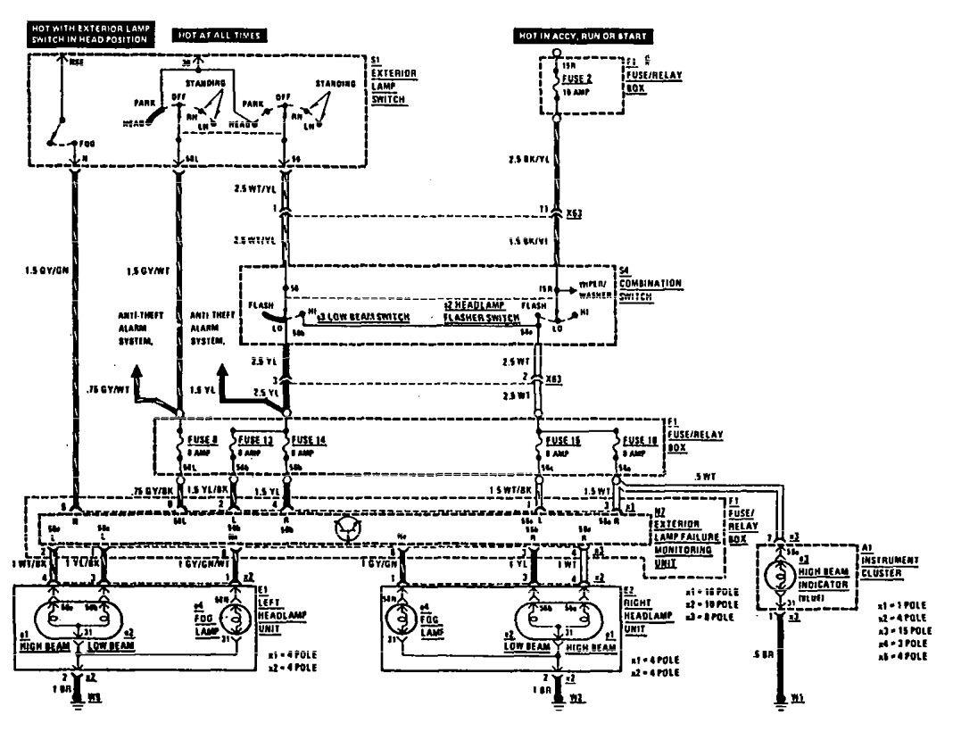 Pleasant Mercedes Benz Lights Wiring Diagram Premium Wiring Diagram Design Wiring Cloud Xortanetembamohammedshrineorg