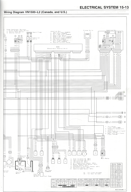 Zz 7442  Fuse Box Diagram 1995 Zx 600r Download Diagram