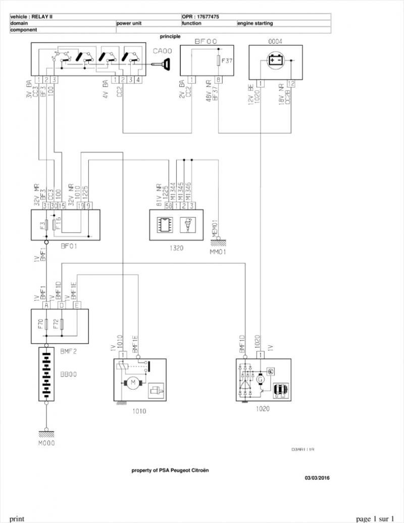Citroen Xsara Picasso Airbag Wiring Diagram