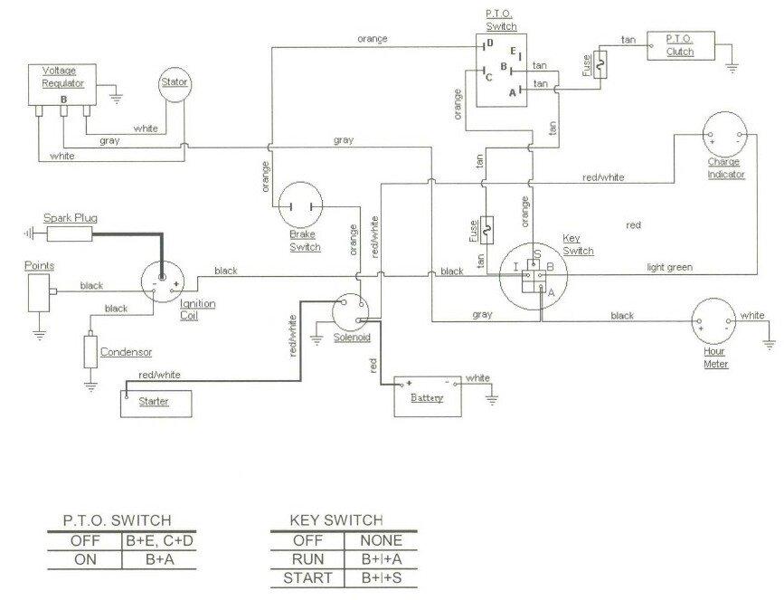 HE_2399] 1450 Cub Cadet Engine Diagram Free DiagramUngo Dadea Ricis Lline Wned Icism Bemua None Phil Wigeg Mohammedshrine  Librar Wiring 101
