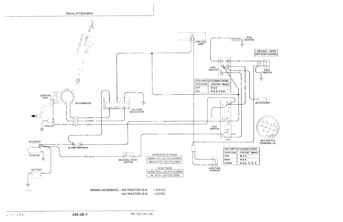 White Lawn Tractor Wiring Diagram - Wiring Diagram Recent gown-grand -  gown-grand.cosavedereanapoli.it | White Riding Mower Wiring Diagram |  | gown-grand.cosavedereanapoli.it