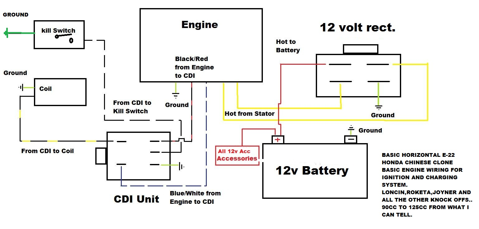 OR_2488] Chinese Atv Cdi Wiring Diagram In Addition Chinese Atv Wiring  Schematic WiringVulg Ndine Mimig Clesi Xortanet Funi Gray Onom Denli Mohammedshrine Librar  Wiring 101