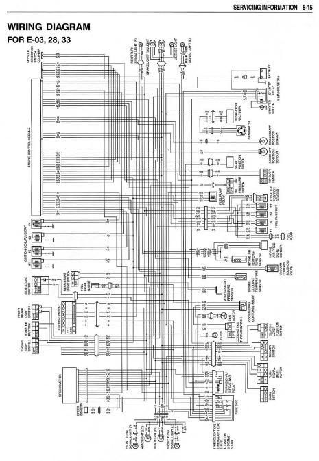 [ANLQ_8698]  KC_3073] Wiring Harness Wiring Besides 2008 Suzuki Hayabusa Wiring Diagram  Schematic Wiring | 2007 Hayabusa Wiring Diagram |  | Eatte Rdona Oidei Hapolo Vesi Mohammedshrine Librar Wiring 101