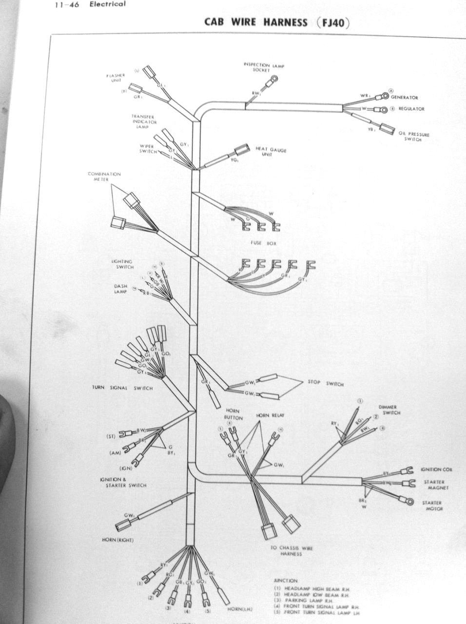 Incredible Coolermans Electrical Schematic And Fsm File Retrieval Wiring Cloud Faunaidewilluminateatxorg