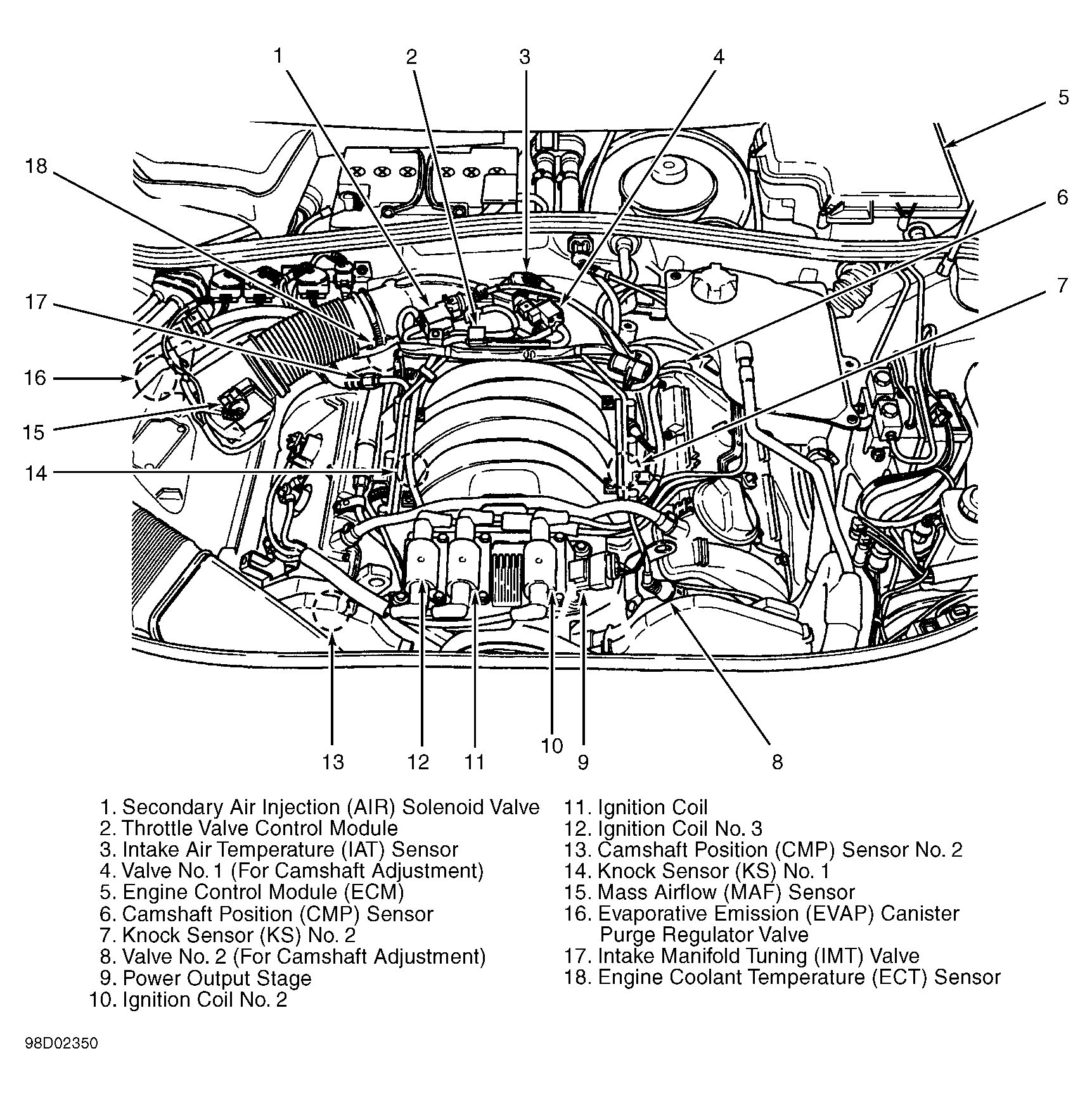Sz 2355 Pt Cruiser Engine Diagram On Pt Cruiser Engine Diagram Oil Sensor Schematic Wiring