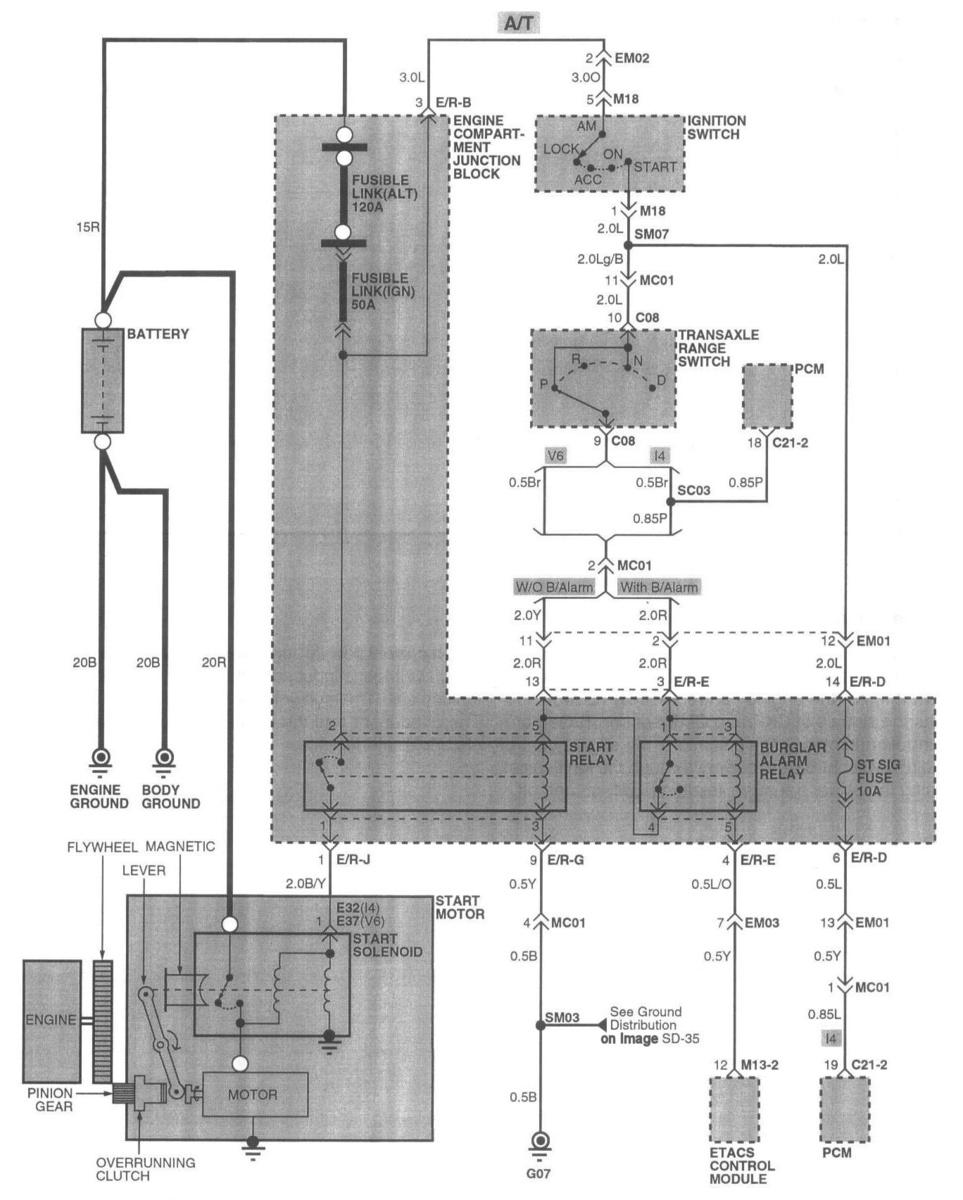 2003 hyundai santa fe coil wiring diagram - wiring diagrams justify  end-silk - end-silk.olimpiafirenze.it  end-silk.olimpiafirenze.it