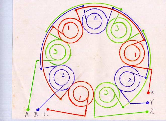 3 Phase Stator Winding Diagram Wiring Schematic 84 Cj7 Wiring Diagram Begeboy Wiring Diagram Source