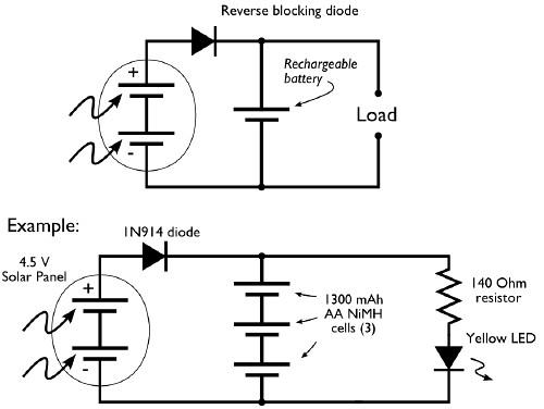 Awe Inspiring Solar Cell Circuit Diagram Basic Electronics Wiring Diagram Wiring Cloud Xempagosophoxytasticioscodnessplanboapumohammedshrineorg
