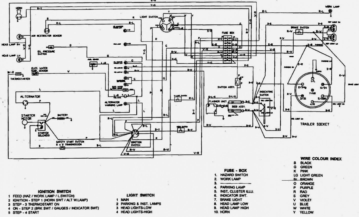 FX_5755] Wiring Diagram For Ford 7600 Tractor Free Download Download DiagramOtaxy Wigeg Mohammedshrine Librar Wiring 101