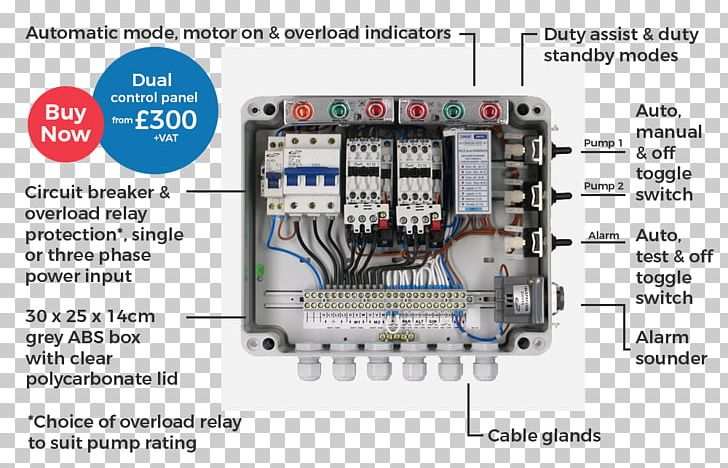 KY_5692] Wiring Diagram Of Control Panel Box Submersible Water Pump Wiring  Diagram  Chro Ostom Shopa Mohammedshrine Librar Wiring 101