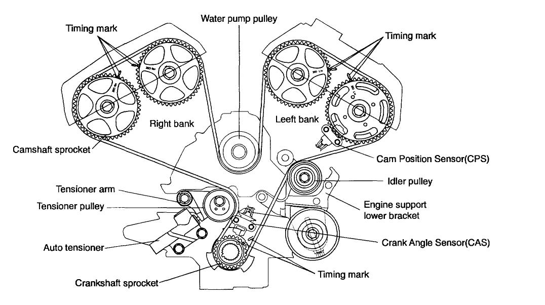 ZC_6540] 2002 Kia Optima Timing Diagram Marks Engine Mechanical Problem  Download DiagramMonoc Exmet Mohammedshrine Librar Wiring 101