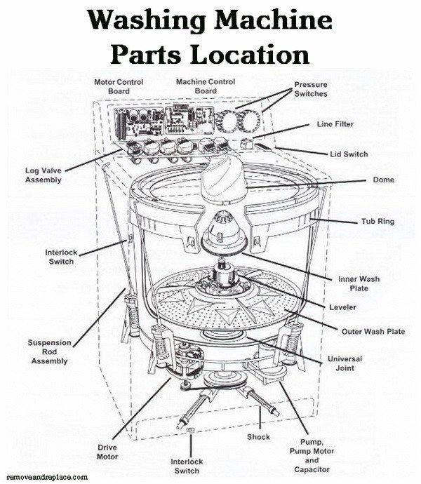 St 6513 Machine Wiring Diagram Pdf Wiring Diagram