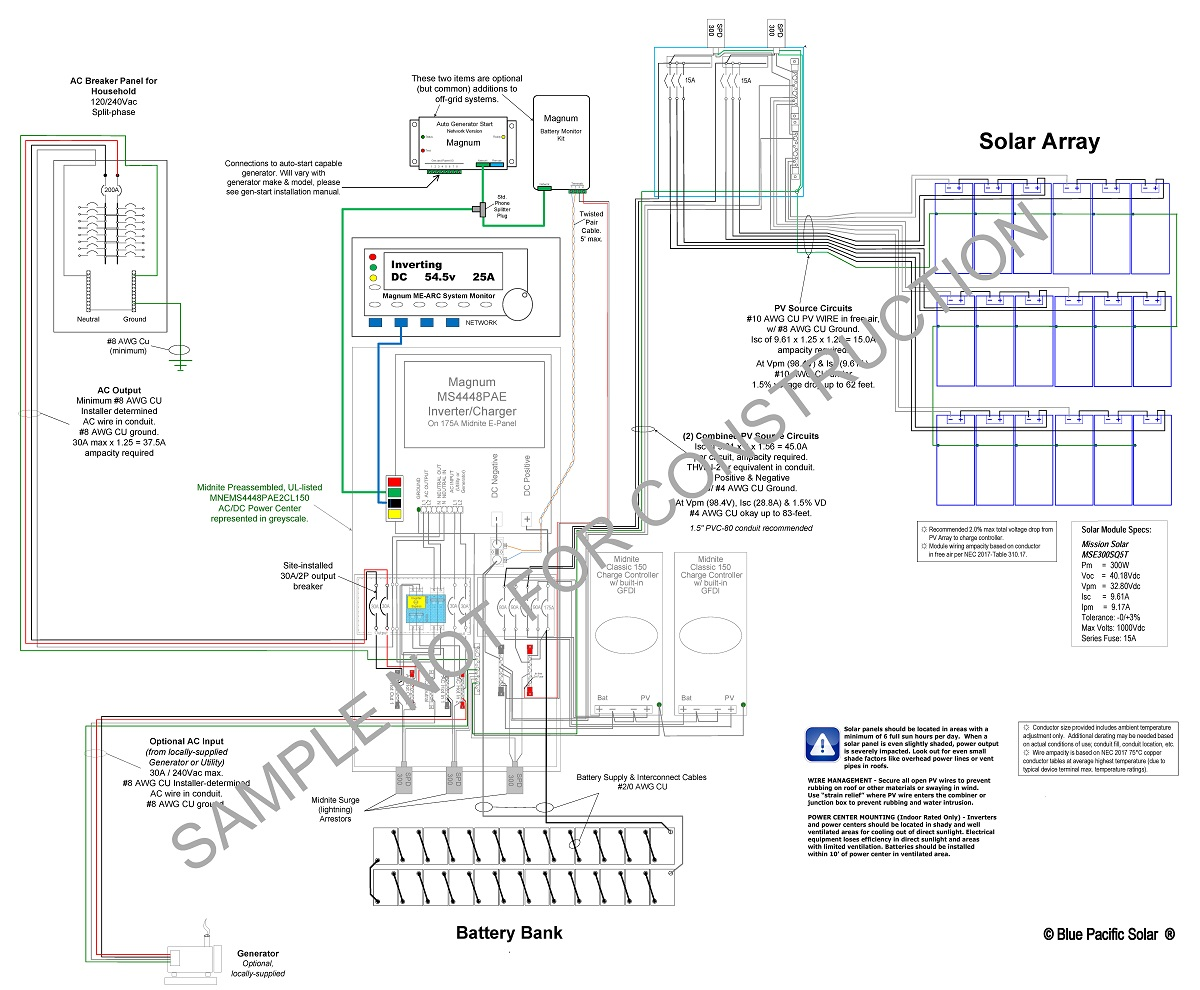 Off Grid Solar Power System Wiring Diagram from static-resources.imageservice.cloud