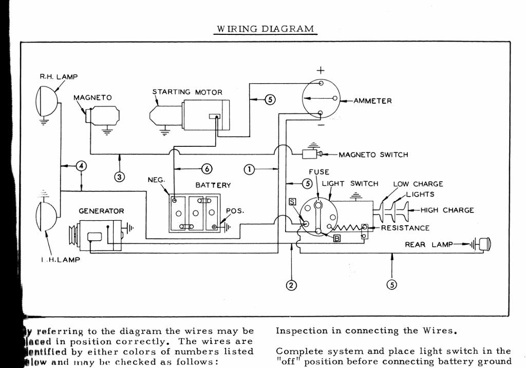 ka_3748] allis chalmers wd wiring schematic  unho benkeme mohammedshrine librar wiring 101