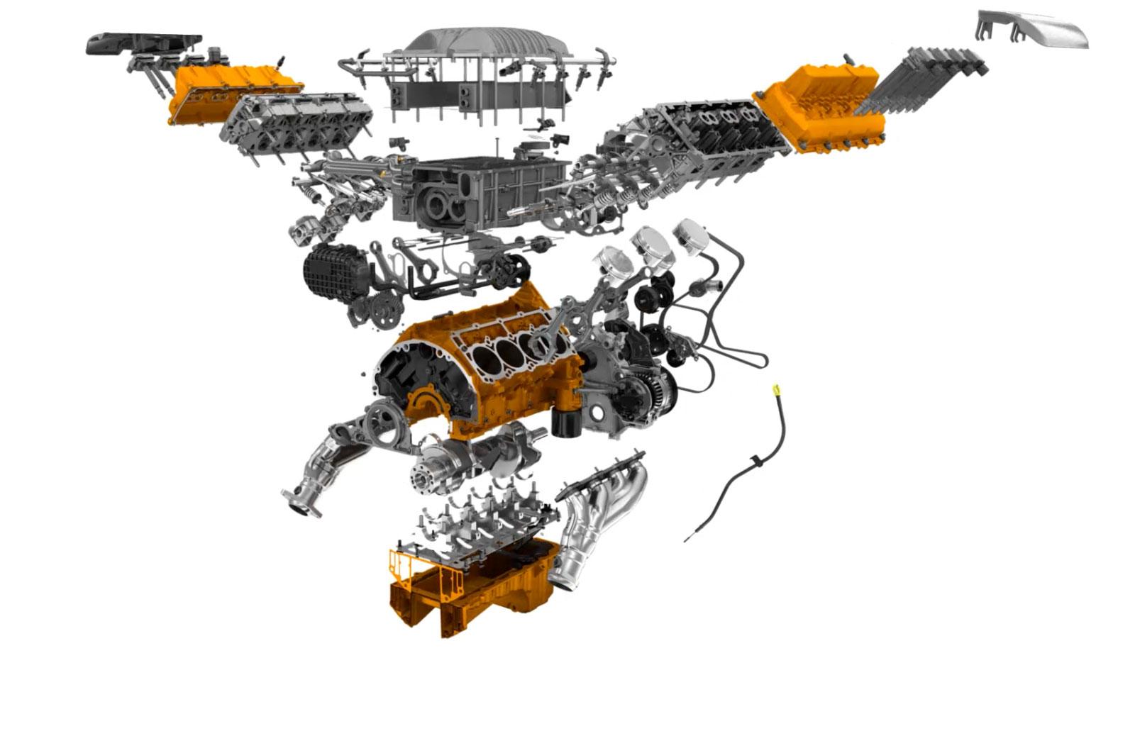 Astonishing Dodge Hellcat Engine Diagram Wiring Library Wiring Cloud Gufailluminateatxorg