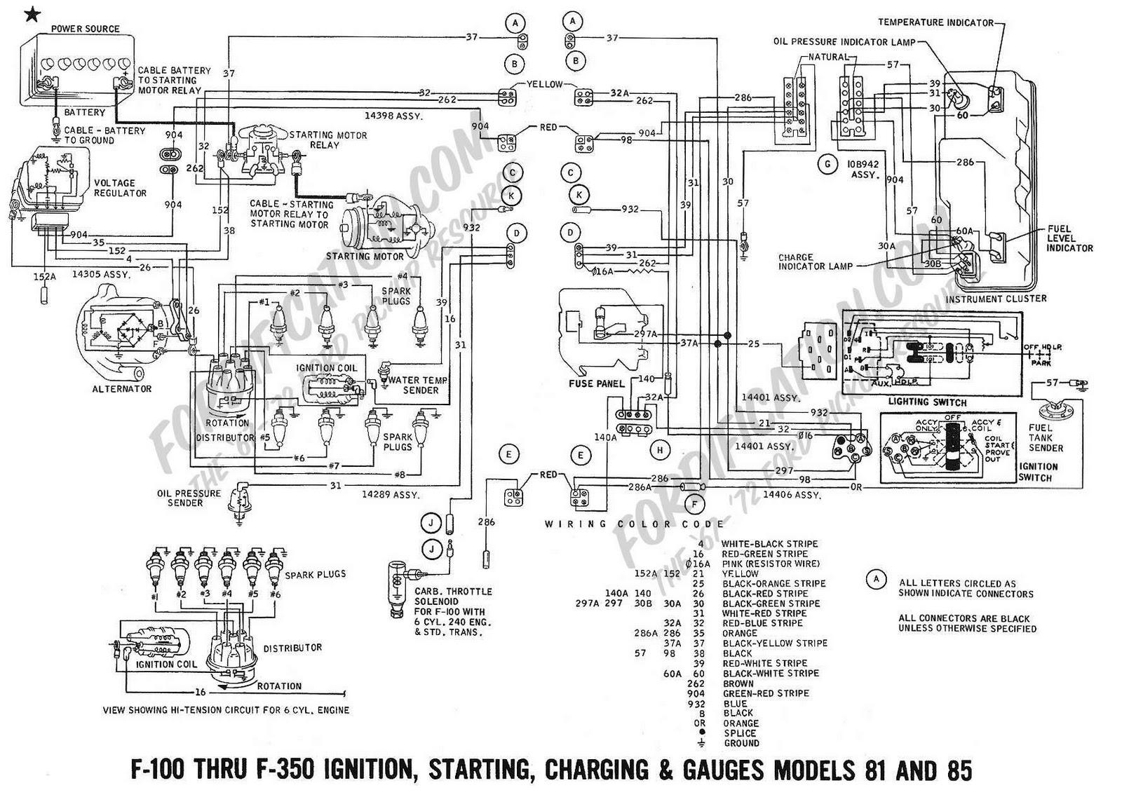 Peachy F100 Ford Radio Wiring Wiring Diagram B2 Wiring Cloud Xortanetembamohammedshrineorg